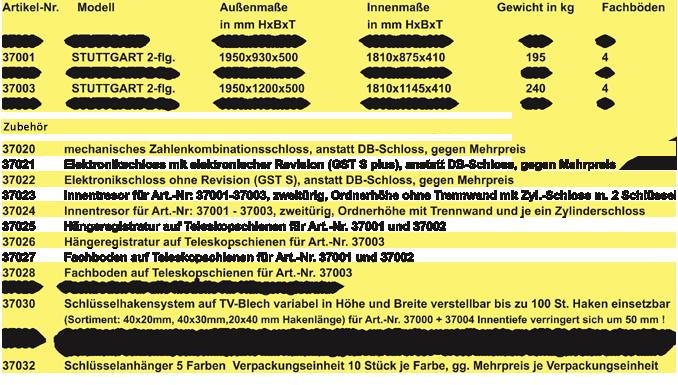 stuttgart_tabelle